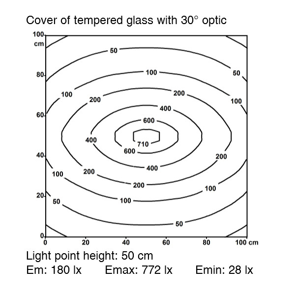 Machine Light MLe Compact - Cover of tempered glass with 30° optic